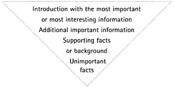 inverted pyramid style of news writing pdf